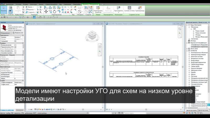 RFA (BIM) файлы для установки пожаротушения GRUNDFOS HYDRO MX в GPC