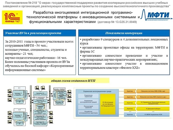 Проект № 13.G25.31.0049 ЗАО 1С АКЦИОНЕРНОЕ ОБЩЕСТВО