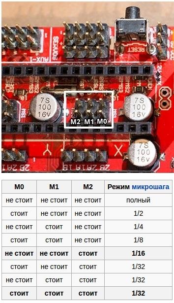 Распиновка драйвера DRV8825: На драйвере DRV8825 расположено 16 контактов