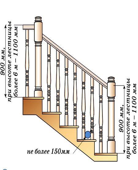 Различные программы для проектирования лестниц