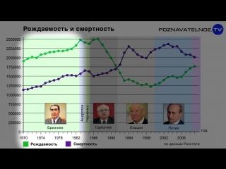 Военное поражение СССР или скрытые захватчики
