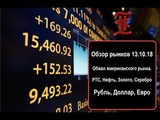 Обзор рынков Обвал америки, РТС, Нефть, Рубль, Доллар, Евро, Золото. Курс рубля, прогноз.