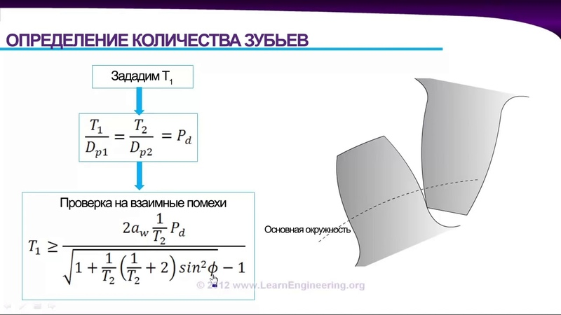 Конструирование прямозубых шестерней