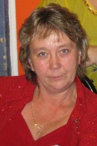Ирина Козулина