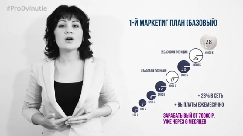 КЛИЕНТ, ПОКУПАТЕЛЬ, ПАРТНЕР