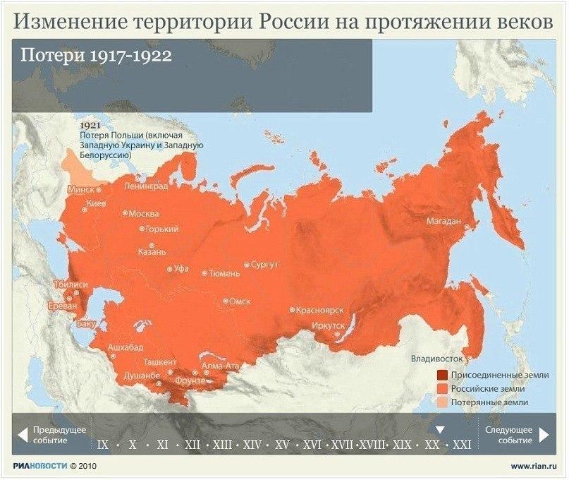 Изменение территории России на протяжении веков RoRWx0-IIgA