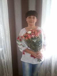 Ирина Беценко
