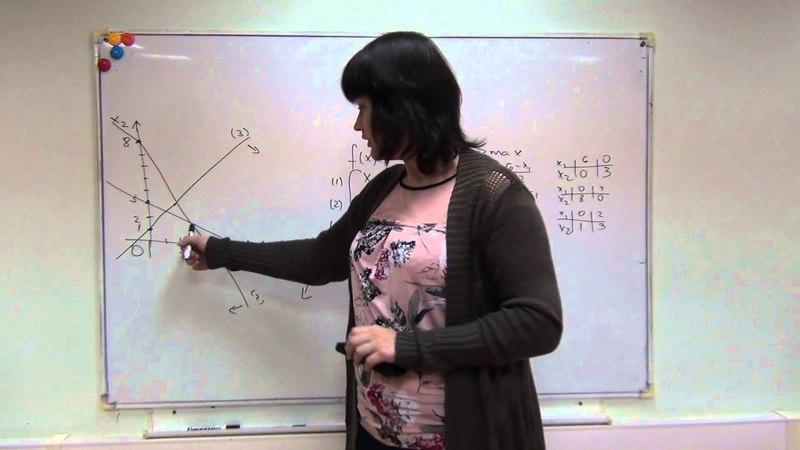 Лекция 4 Анализ чувствительности решения задачи линейного программирования