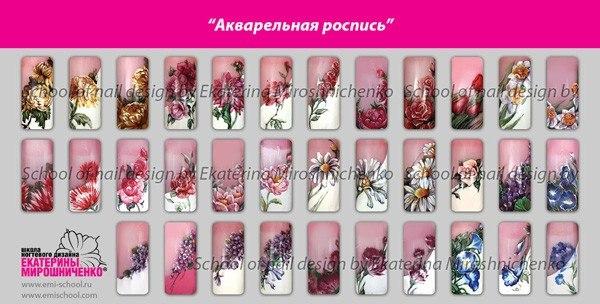 дизайн ногтей гелевыми красками: