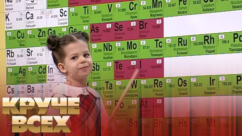 Самый маленький химик страны Милана Саржевская Круче всех