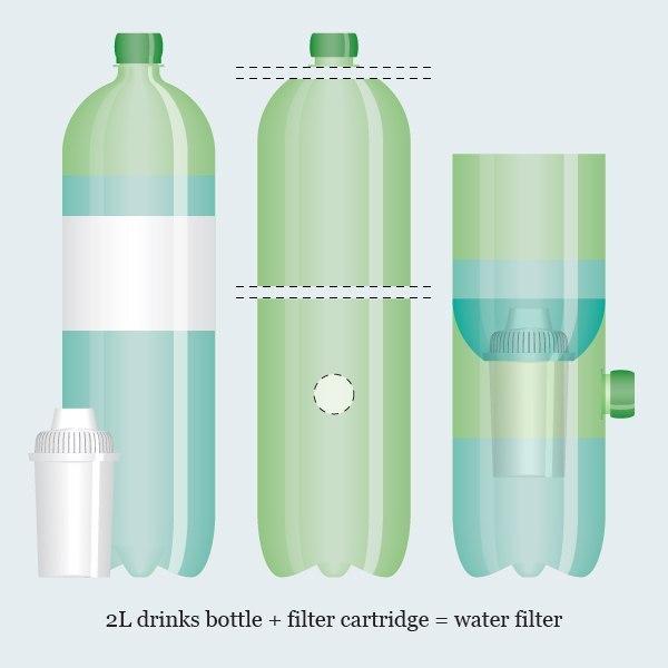 Фильтр для воды своими руками #DIY_Идеи