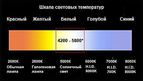 схема часов электрическая