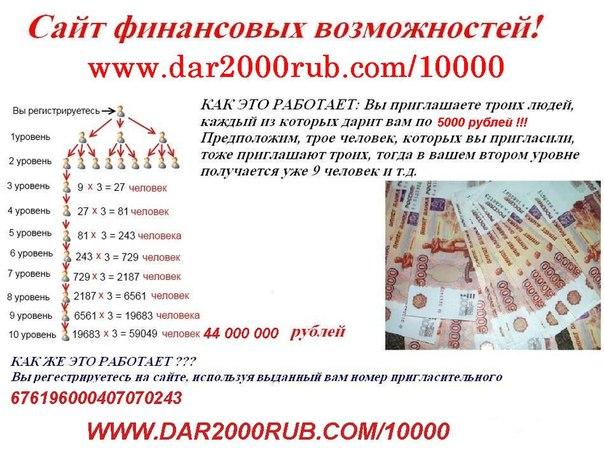 Заработать 10000 в интернете
