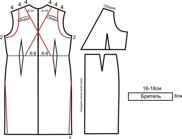 Как построить выкройку платья с