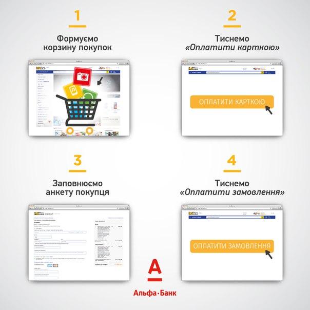 Сезон smart-шопінгу розпочався 👠💼☂🖥 Альфа-Банк спільно з hotline.ua с