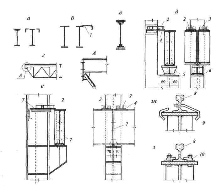 Стальные конструкции одноэтажных промышленных зданий