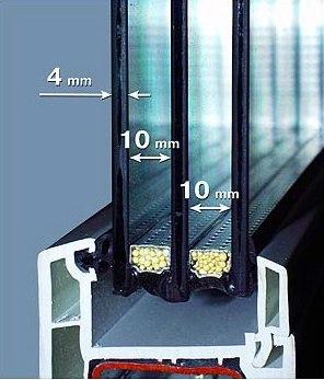 Двухкамерный стеклопакет изготовление