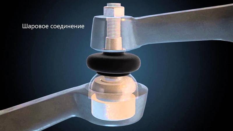 АВТОКОМИТЕТ Как проверить подвеску самому (vk.comavtokomitet)