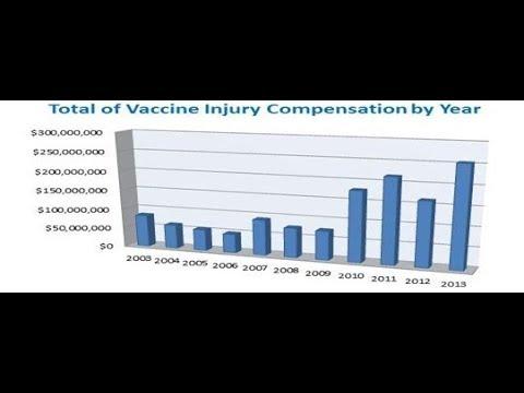 За смерть дитини від вакцини - скільки платять у світі