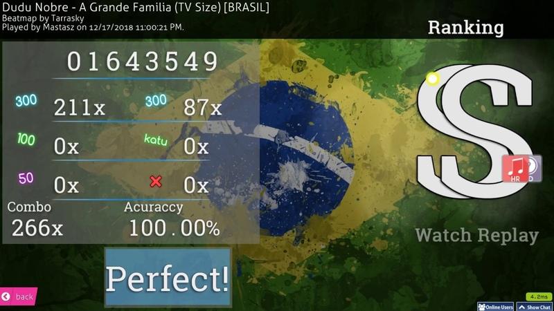 Osu! | Mastasz | Dudu Nobre - A Grande Familia (TV Size) [BRASIL] HD,HR SS 529pp 1 LOVED
