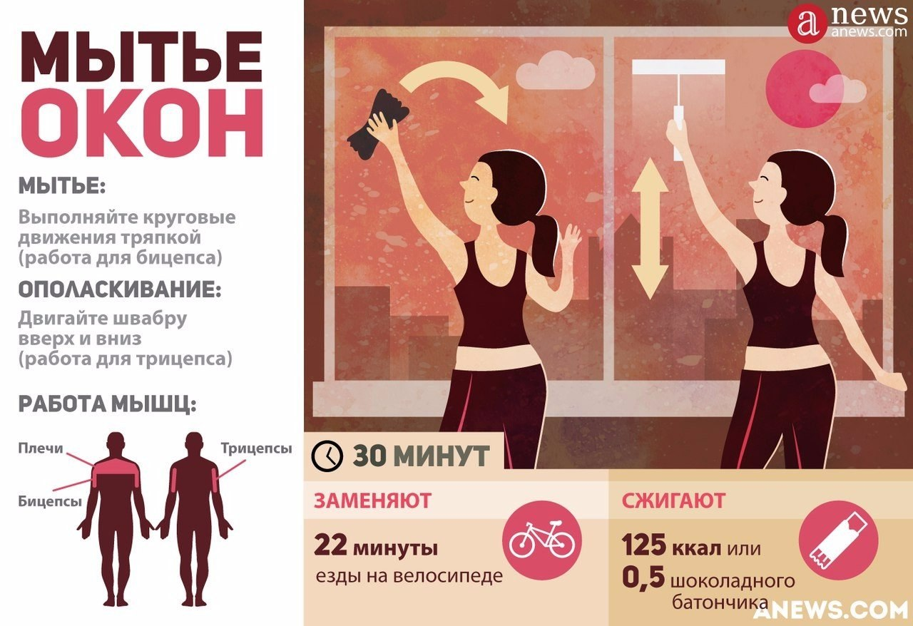 skolko-kaloriy-szhigaetsya-pri-masturbatsii