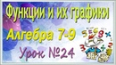 Функции y=x², y=x³, y=√x, их графики и свойства. Алгебра 7-9 классы. Урок 24