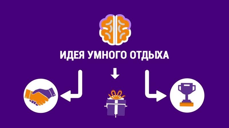 Испытай все стороны своего интеллекта
