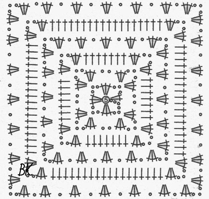 Чехлы на табуретки своими руками крючком схемы и описание