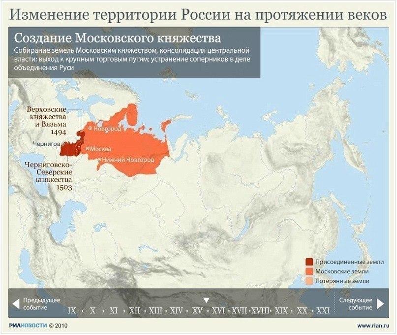 Изменение территории России на протяжении веков 5pO6jZqj4UM