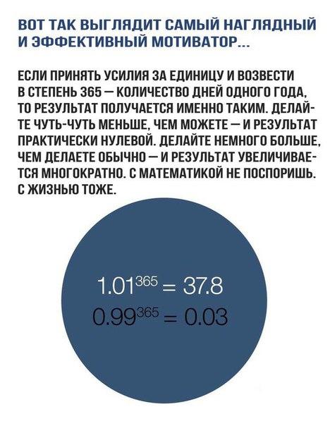 Фото №456279520 со страницы Александра Хомутинникова