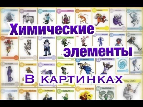 Химические элементы в картинках Интересные факты о Таблице Менделеева chemical elements
