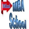 Mini MBA Киев