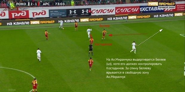В какой футбол будет играть «Спартак» при Кононове