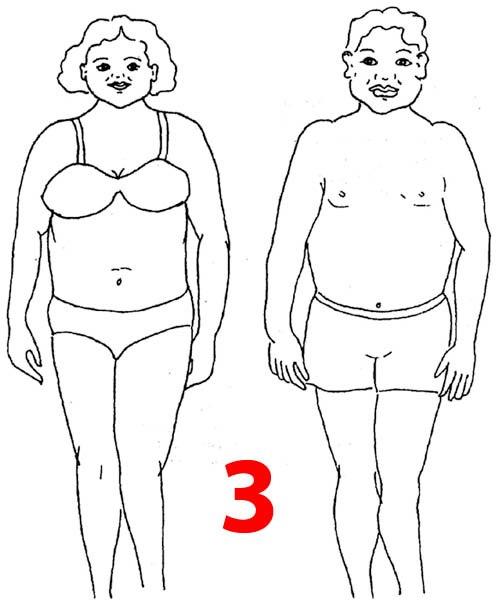 Что можно сказать о тебе по твоему телосложению? - Телосложение мазохиста.
