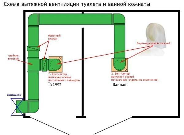 Вентиляционный выход трубы