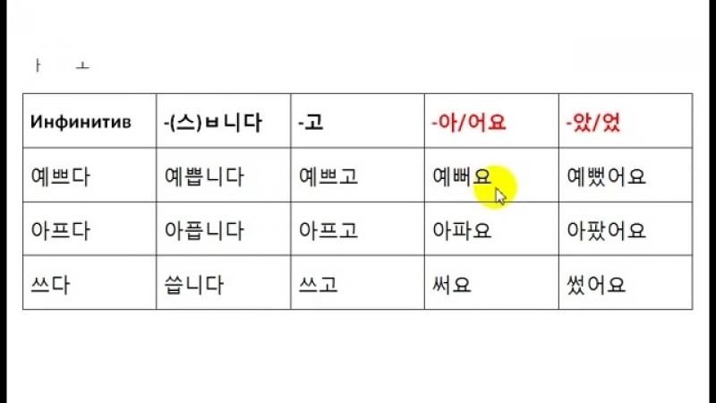 Изучаем корейский язык. Урок 33. Неправильное спряжение . 으 불규칙