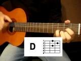 Универ Шняга шняжная, урок игры на гитаре