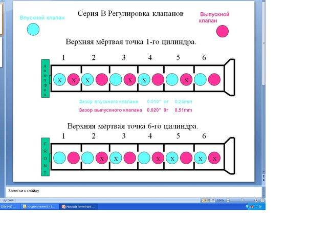 Регулировка клапанов двигателя Cummins 2.8 ISF бортжурнал ГАЗ Газель