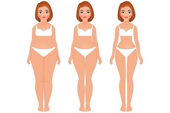 Как похудеть на 3 кг в неделю без диет и упражнений