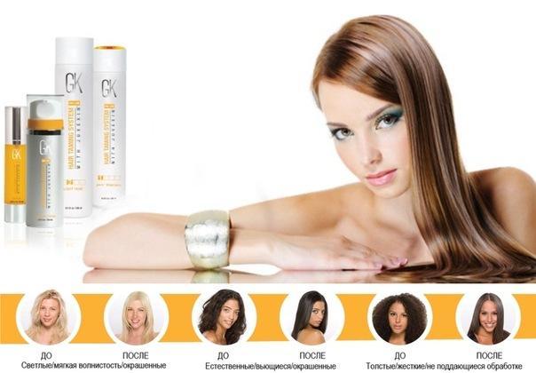 Global keratin выпрямление волос