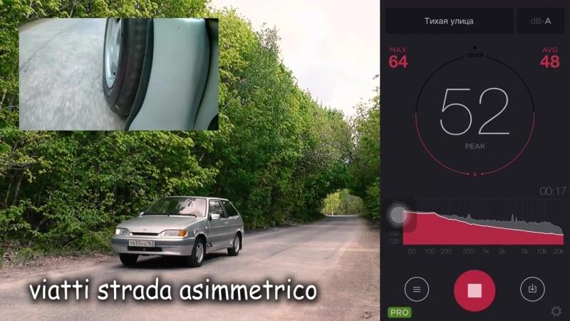 Тест шин Viatti Strada Asimmetrico в условиях российских дорог