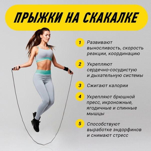 Эффективно Ли Похудение Со Скакалкой. Сколько нужно прыгать на скакалке, чтобы похудеть?