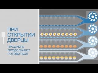 Мультипечь Vector от компании Alto Shaam (США)