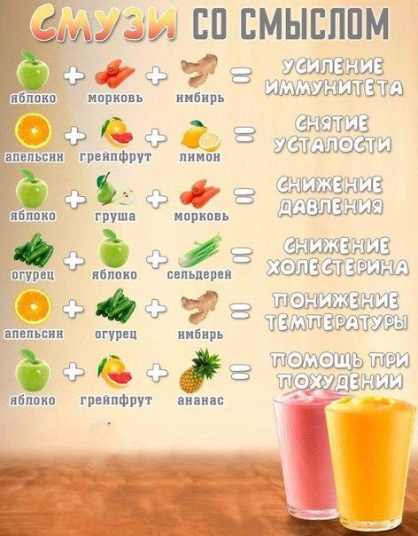 Секреты идеальной фигуры| Правильное питание