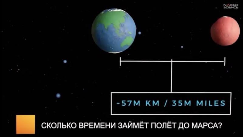 Сколько времени займет полет до Марса?
