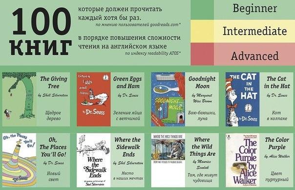 100 книг на английском: от простого к сложному