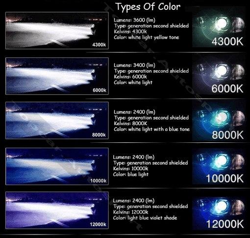у 4300 намного больше световой