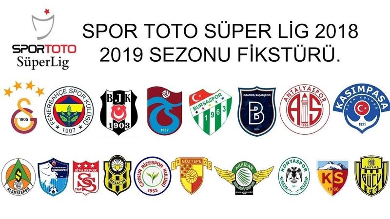 Türkiye Süper Lig İddaa Tahminleri