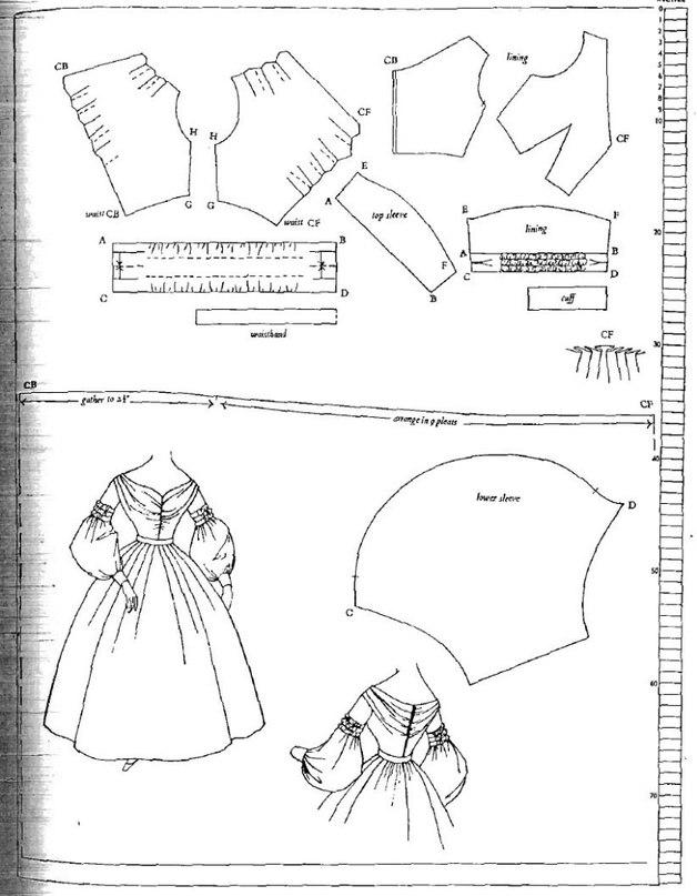 Рококо платье выкройка