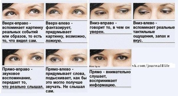 Врет ли человек...? Глаза расскажут... Когда человек уверенно хочет отстоять свою ложь и врет сознательно, он старается поддерживать зрительный контакт. Он проникновенно заглядывает в глаза. Это для того чтобы знать, верите ли вы его лжи. А когда человек оказывается застигнутым врасплох и хочет соврать так, чтобы об этом все забыли, он тут же переключает ваше внимание: уходит в другую комнату якобы по делу или ботинки начинает завязывать, бумажки перебирать и буркает что-то под нос, сообщает…